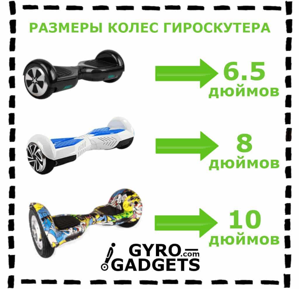 Как узнать, сколько дюймов колесо гироскутера