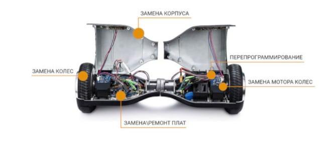 Как починить гироскутер в домашних условиях